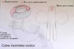 Схема раскроя покрышки для изготовления попугая