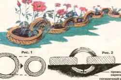 Схема клумбы из шин