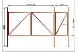 Схема принципа построения каркаса