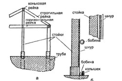 Схема устройства малой деревянной теплицы