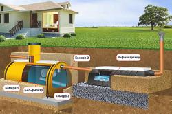 Многокамерная система очистки сточных вод
