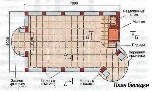 План беседки с кирпичным мангалом