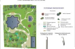 Проектирование освещения садового участка