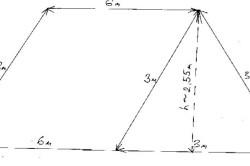 Размеры домика-шалаша