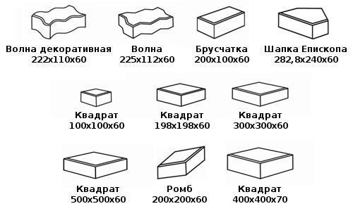 Разновидности форм тротуарной плитки
