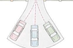 Схема автомобильной площадки
