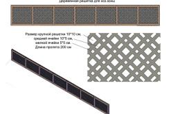 Схема деревянной шпалеры