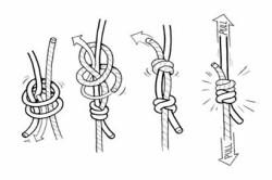 Схема фиксации веревки гамака к карабинам