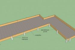 Схема фундамента для летней кухни