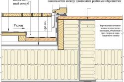 Схема теплоизоляции крыши веранды