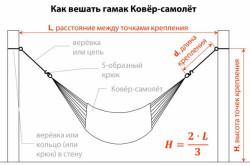 Схема подвешивания гамака Ковер-самолет