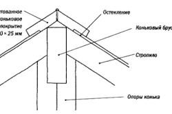 Схема каркаса крыши теплицы