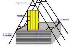 Схема домика для колодца из шифера
