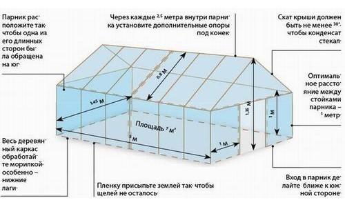 Схема конструкции парника