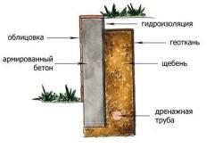 Схема подпорной стенки из бетона