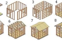 Этапы монтажа закрытого дровяника