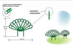 Схема садово-паркового заборчика для клумбы