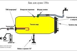 Схема самодельного бака с электроподогревом воды