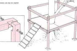 Схема строительства домика на дереве
