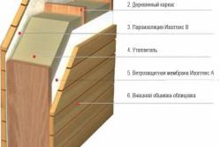Схема теплоизоляции стены веранды