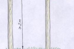 Схема турника на столбах