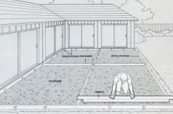 Схема укладки бетонной площадки