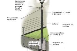 Схема установки фонарного столба на участке
