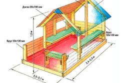 Схема устройства каркаса деревянного игрового домика