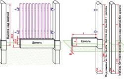 Схема забора с бетонными столбами