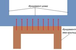Связка фундамента крыльца и дома