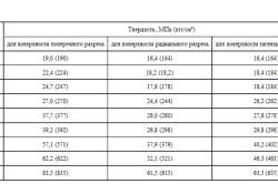 Таблица видов древесины для изготовления мебели