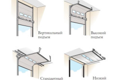 Варианты установки секционных ворот в зависимости от высоты потолка гаража