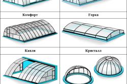 Формы павильонов для бассейна из поликарбоната