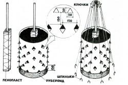 Пример создания висячей вертикальной клумбы