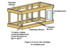 Схема сборки деревянного каркаса для теплицы из оконных рам