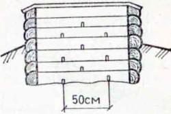 Постановка шипов в венцах сруба для колодца