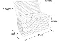 Схема коробчатой сетки для габиона