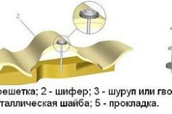 Схема крепления шифера