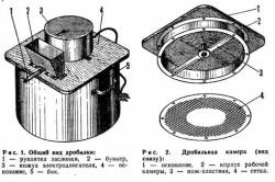 Схема устройства дробилки и дробильной камеры