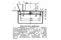 Конструкция дробилки
