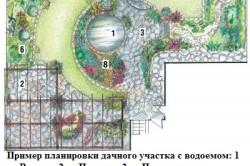 Планировка дачного участка с водоемом