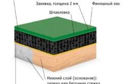 Схема укладки резинового покрытия для дачи