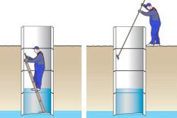 Схема очистки колодца и погружения в него