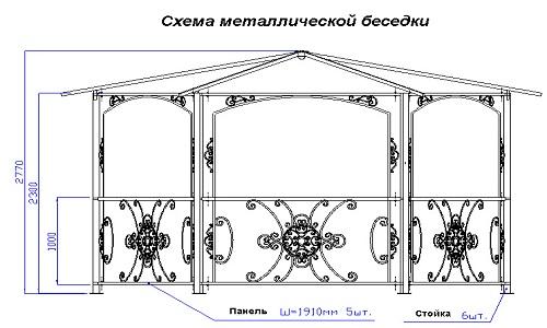 Схема металлической беседки с размерами