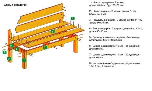 Схема скамейки на деревянных крепежах