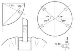 Схема выкройки кресла-гамака