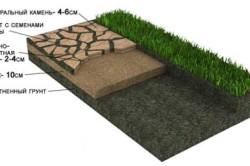 Схема укладки натурального камня на песчаное основание