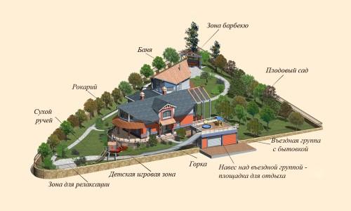 Вариант планировки небольшого участка треугольной формы