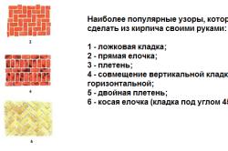 Популярные узоры, которые можно сделать из кирпича