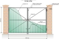 Схема калитки